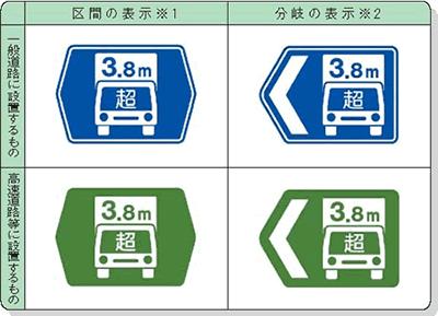 高さ指定道路を示す標識