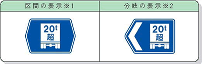 重さ指定道路を示す標識